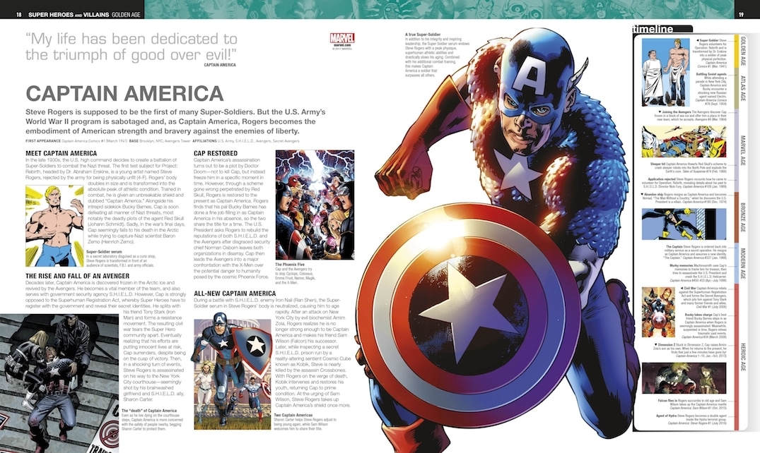 The History of Marvel Comics Captain America